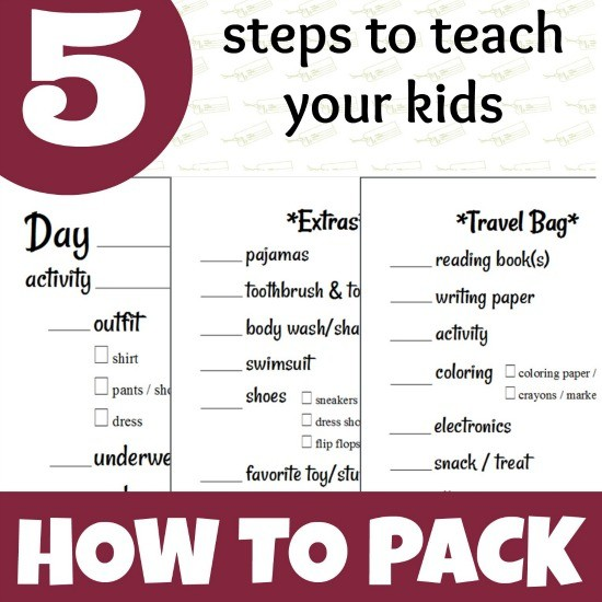 5 Steps to Teach Your Kids How to Pack a Suitcase for your Family Vacation | StuffedSuitcase.com travel packing tip