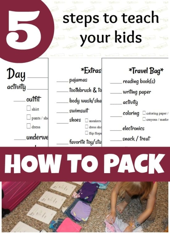 5 Steps to Teach Your Kids How to Pack a Suitcase Free Printable Packing Lists StuffedSuitcase.com family travel packing tip