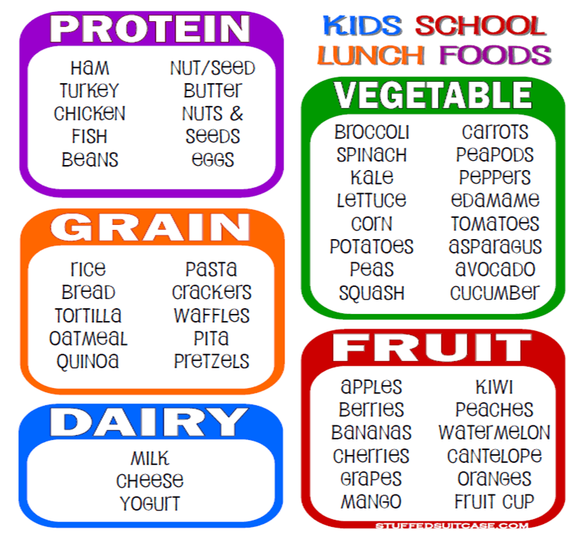 Kids School Lunches Food List Printable