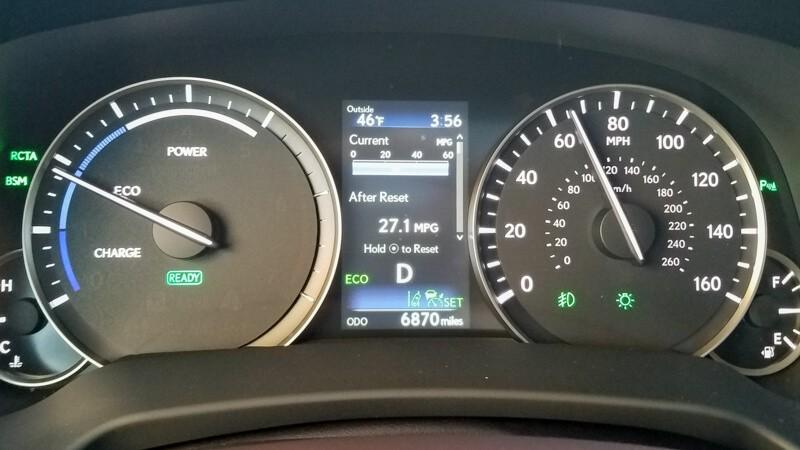 Instrument Panel & Display on 2016 Lexus RX 450h