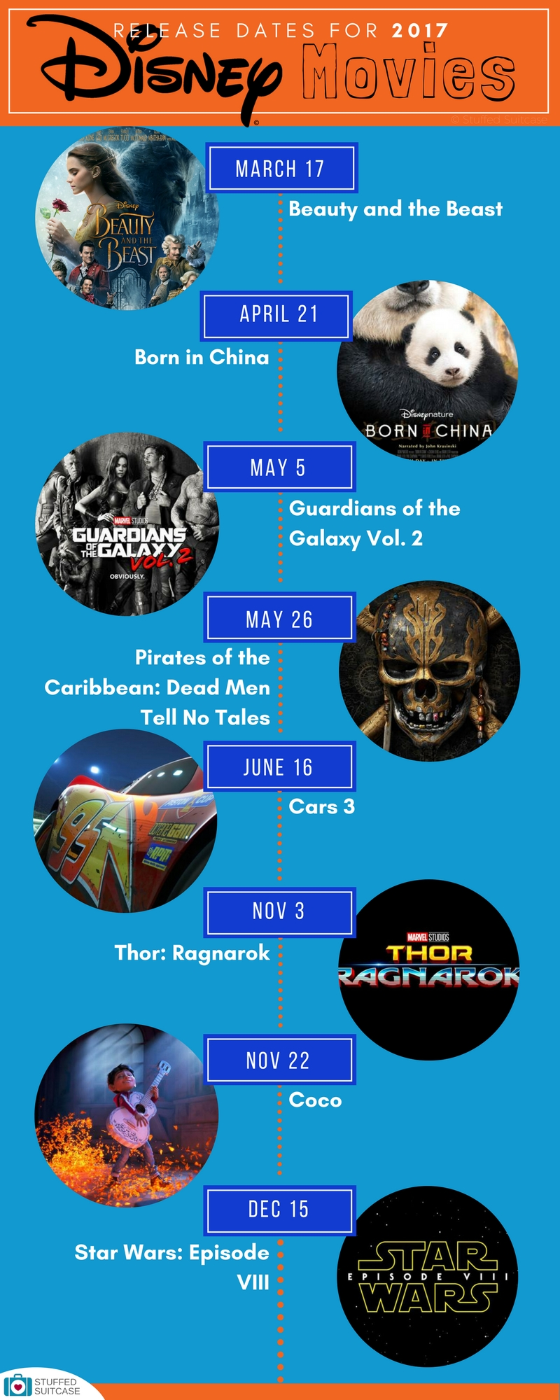 What Disney Movies are Coming Out in 2017?