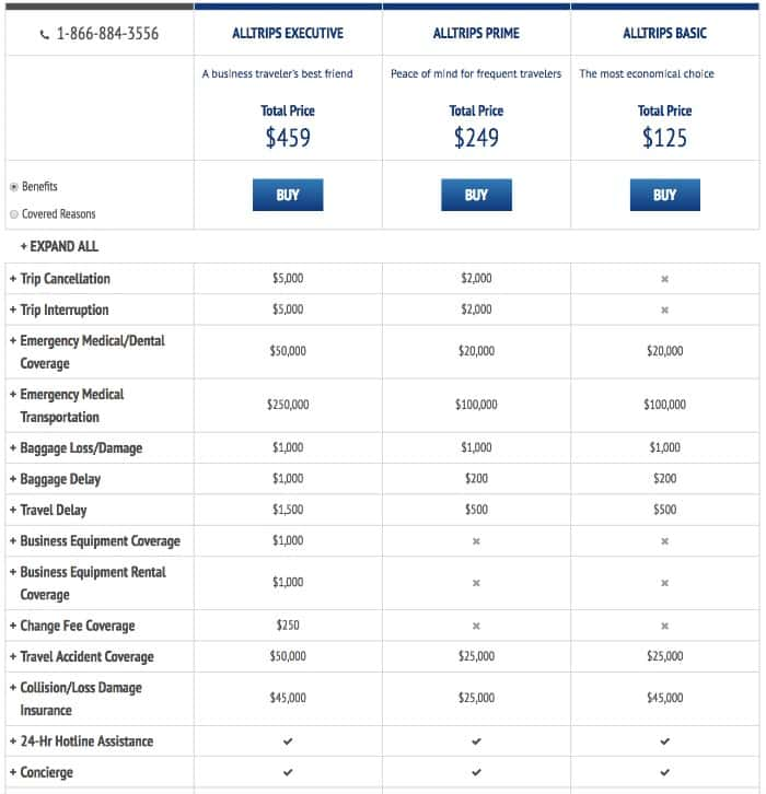 compare travel insurance annual plans from allianz