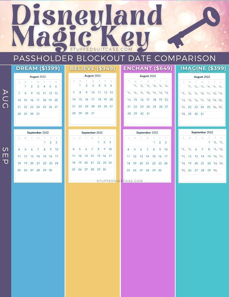 Magic Key Blockout Date Calendar Comparison August 2022 - September 2022