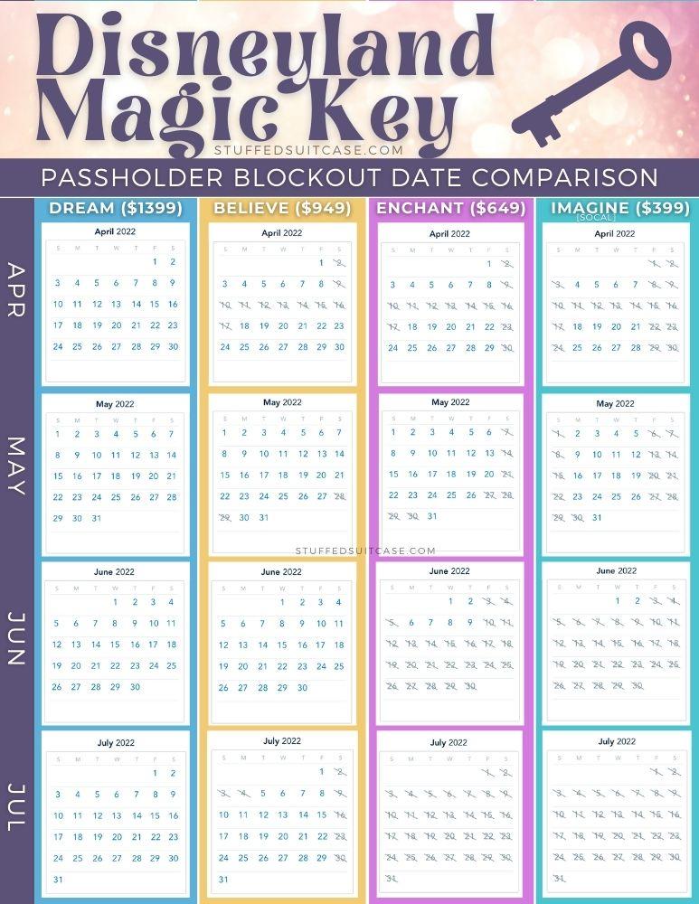 Magic Key Blockout Date Calendar Comparison April 2022 - July 2022